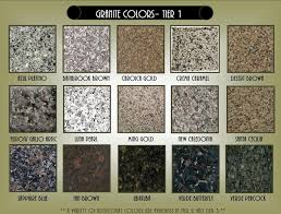 kitchen granite countertops colors best home interior exterior