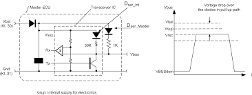understanding the lin phy (physical) layer ee times  figure 1 schematic of a typical lin transceiver (from the lin 2 0 specification package, lin consortium [www lin subbus org], page 62)