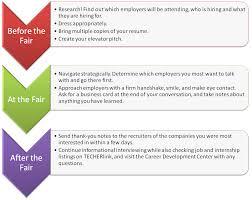 Job Fair Creates Job Internship Opportunities For Students