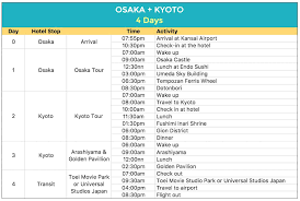 Tourist Itinerary Sample Or Visit Example With Japan Tour