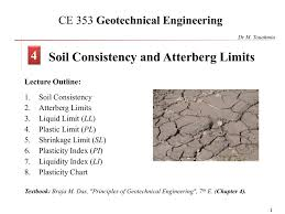 Clay Shrinkage Chart Soil Consistency