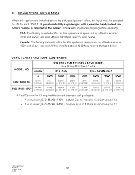 Schwank Compactschwank P40 R User Manual Page 46 53