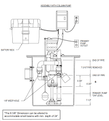 wiring diagram for sump pump switch the wiring diagram collection zoeller pump switch wiring pictures wire diagram wiring diagram