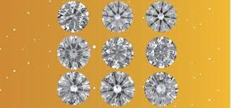 To Grade A Diamond Know It Beyond 4cs Iig India
