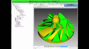 Turbomachinery Design Software Turbomachinery From Concept To Design To Manufacturing