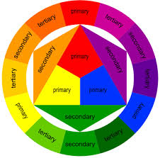 Colour Wheel Chart Colors What Color Does Blue And Red Make Quora Colourschemes