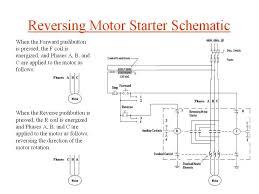 reversing starter schematic facbooik com Reversing Contactor Wiring Diagram reversing starter schematic facbooik 3 phase reversing contactor wiring diagram