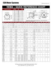 Motor Size Chart Nema Quick Reference Chart