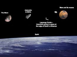 Committee Urges Multi Destination Plan For Nasa Human Space