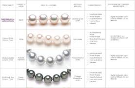 Oyster Grading Chart Pearl Grading Chart Pearls Gems Jewelry Pearl Jewelry