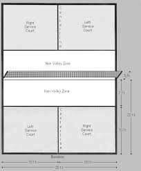 pickleball court size pickleball wikipedia