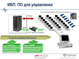 Презентация на тему critical power cooling services apc mge 21 critical