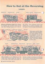 american flyer cabinet top train layout american flyer wiring diagrams american flyer engine wiring diagrams