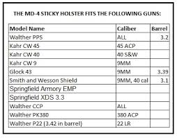 Sticky Holster Chart Murdochs Sticky Holsters Medium Md 4 Holster
