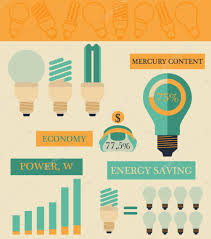 Flat Infographic Energy Saving Bulb Advantages Of Compact