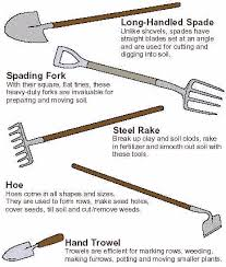 gardening tools their uses gardening tools and gardens gardening tools and its uses