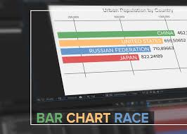 Animated Charts After Effects Bar Chart Race After Effects Tutorial Cg Animation