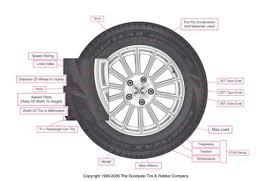tire diagram car tire database wiring diagram images tire diagram car