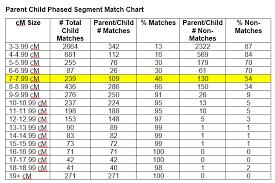 Concepts Segment Size Legitimate And False Matches