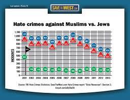 crimes essay hate crimes essay