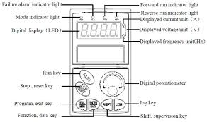 ac drive wiring simple wiring diagram ac drive wiring wiring diagram site ac motor wiring schematic ac drive wiring
