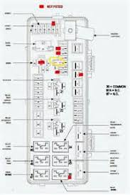 similiar chrysler fuse box keywords 2008 chrysler 300 fuse box diagram also 2004 chrysler sebring fuse