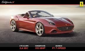 Besides offering limited electric driving range, the sf90 packs 986 horsepower. Ferrari California T Near San Francisco Ca Bay Area