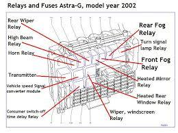 wiring diagram vauxhall zafira 2006 wiring image zafira relay diagram zafira image wiring diagram on wiring diagram vauxhall zafira 2006