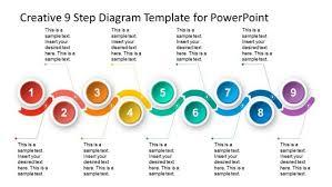 Timeline Templates Timeline Templates Powerpoint Templates