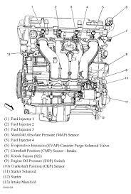 1994 pontiac grand am engine diagram wiring diagram mood Pontiac Grand AM Wiring Diagram at 2001 Grand Am Light Wiring Schematic