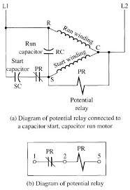single phase motor capacitor wiring diagram wiring diagram dual start capacitor wiring diagram wiring diagram