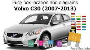 volvo fuse box in car electrical wiring diagram 2007 volvo fuse box wiring diagram gofuse box location and diagrams volvo c30 2007 2013