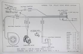 harman p38 circuit board control panel 1 00 03769 enviro pellet stove troubleshooting at Pellet Stove Wiring Diagram