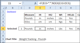 weight loss tables updated excel weight loss tracker contextures blog