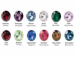 Month Gemstone Chart Birthstones Sunsigns Org