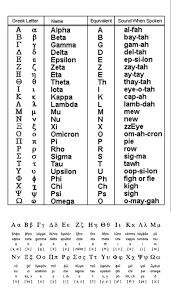 It will teach you how to avoid mistakes with commas, prepositions, irregular verbs, and much more. Attic Greek Minoan Linear A Linear B Knossos Mycenae Page 2