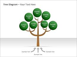 tree diagram powerpoint tree diagram ppt diagrams chart design id 0000001824