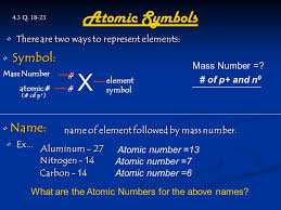 Atomic Structure Notes Subatomic Particles Subatomic Particles ...