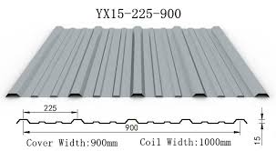 corrugated roofing sheet metal roof sheet zinc coated roofing sheet
