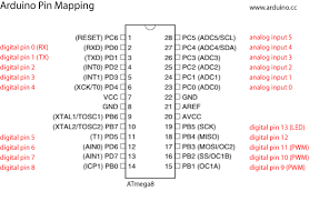 arduino data sheet tinyusbboard programming