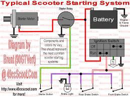 mini chopper wiring diagram thoughtexpansion net Harley Wiring Diagram for Dummies at Mini Harley Wiring Diagram