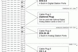 punch down block wiring diagram wiring diagram and schematic design 66 block wiring diagram 25 pair general