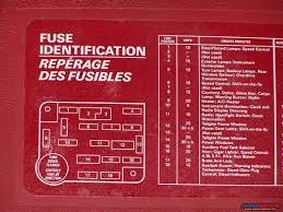 1990 ford f350 fuse box diagram wiring diagram info 1990 ford f250 fuse box diagram wiring diagram 1990 5 8l fuse diagram ford bronco forum