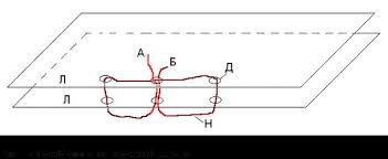 Как правильно сшить курсовой проект Построение гипермедиа систем реферат курсовая работа