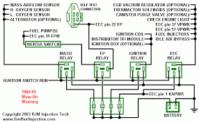 fuel injection technical library acirc wiring harnesses eec relay