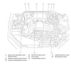 subaru h6 engine diagram subaru wiring diagrams online