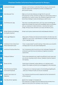 Review Employee Managers Performance Review Cheat Sheet Smartsheet