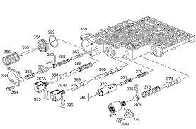 Where is the engine control input sensor transmission