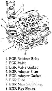 chevrolet lumina pcv valve location diagram questions answers cbef499 gif question about 1997 lumina