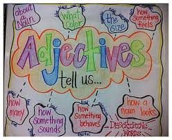 If I Were An Adjective Adjectives Activities Adjective